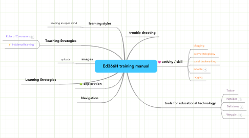 Mind Map: Ed366H training manual