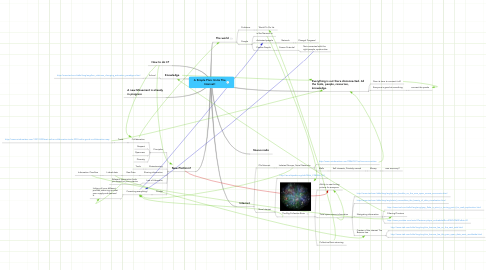 Mind Map: A Simple Plan: Unite The Internet!
