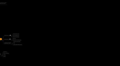 Mind Map: Tecnologías de Información y Comunicación (TIC's)