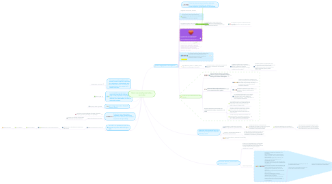 Mind Map: Hacia una escuela para todos y con todos
