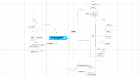 Mind Map: collaborative mind mapping  at Social Signal
