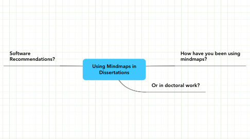 Mind Map: Using Mindmaps in