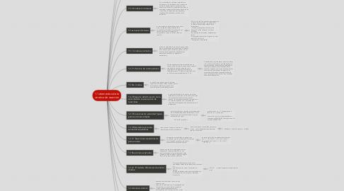 Mind Map: 1.1 elementos de la cinetica de reacción