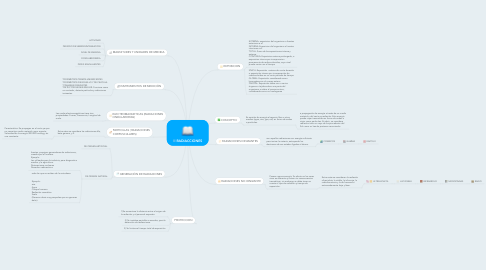 Mind Map: RADIACCIONES