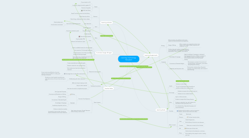 Mind Map: Learning Technology: Storybird