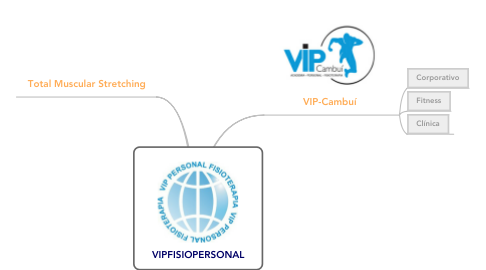 Mind Map: VIPFISIOPERSONAL