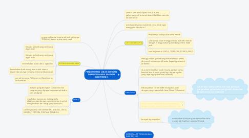 Mind Map: PENGUKURAN JARAK DENGAN MENGGUNAKAN KAEDAH ELEKTRONIK