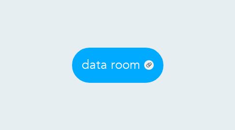 Mind Map: data room