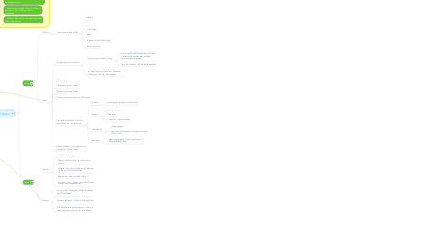 Mind Map: Zusammenfassung Hattie Lehrerpersonen reden, reden und reden Unterrichtsqualität