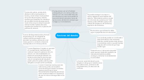 Mind Map: Funciones del derecho