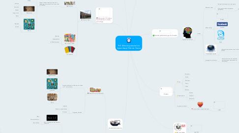 Mind Map: PLE (Entorno personal de Aprendizaje) Patricia García
