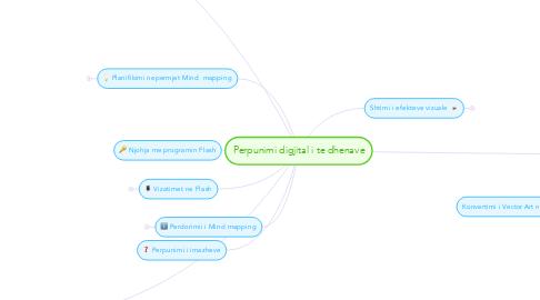 Mind Map: Perpunimi digjital i te dhenave