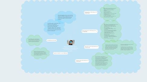Mind Map: Origen Informatico de la Contabilidad e importancia de la informatica en el area contable
