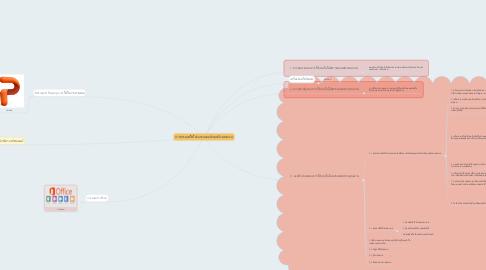 Mind Map: การประยุกต์ใช้โปรแกรมคอมพิวเตอร์นำเสนองาน