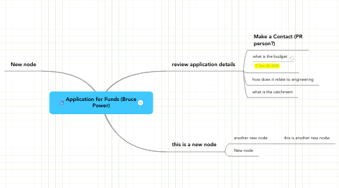 Mind Map: Application for Funds (Bruce Power)
