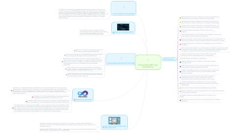 Mind Map: El visual basic.NET y sus caracteristicas.