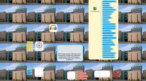Mind Map: ( SKuP Angga panugali ) My Project QuIn  (Questionairre Inventories) Pembimbing : Qurotul Aini, S.Kom., M.T.I Jurusan : Sistem Informasi Konsentrasi : Business Intelligence