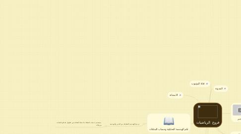 Mind Map: فروع  الرياضيات