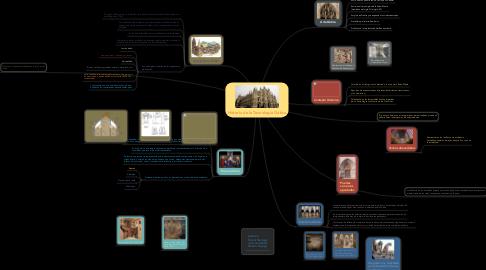 Mind Map: Historia de la Tecnologia Gótica