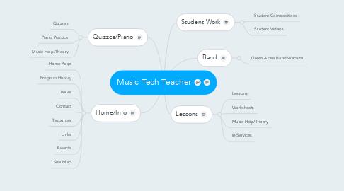 Mind Map: Music Tech Teacher