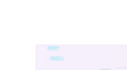 """Mind Map: """"Подрядчик и заказчик заключили договор на разработку софта. У Подрядчик были не лучшие времена, много свободных ресурсов, надо было их занять или уволить. Оба варианта имеют свои минусы. Заказчик не был окончательно уверен в необходимости разработки продукта, поэтому в договоре прописали оплату разработки в два транша, в указанные даты. Также прописали возможность заказчику расторгнуть договор до даты перечисления денег вторым траншем. При расторжении договора все средства первого транша подрядчиком возвращаются полностью.  Подрядчик, деньги от первой транша, вложил в разработку своего продукта, будучи уверенным что он выстрелит. И более того он взял кредит в банке на сумму второго транша, на разработку своего продукта.    У заказчика что-то не заладилось и он решил расторгнуть договор на разработку софта и требует вернуть деньги, полученные подрядчиком согласно договора.  Подрядчик не хочет и не может вернуть . Не хочет потому что это приведёт к закрытию своего очень перспективного проекта. Не может, потому что недоделанный проект ничего не стоит.    Будучи Подрядчиком, найдите аргументы, ходы, которые убедят заказчика, продолжить разработку, не расторгать договор и осуществить перевод денег вторым траншем согласно договора."""