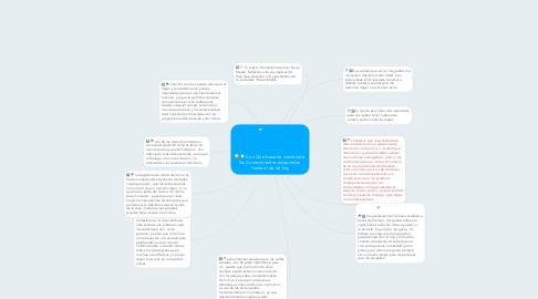 Mind Map: Con Que basa he construído  los Conocimientos adquiridos  Hasta el da de hoy