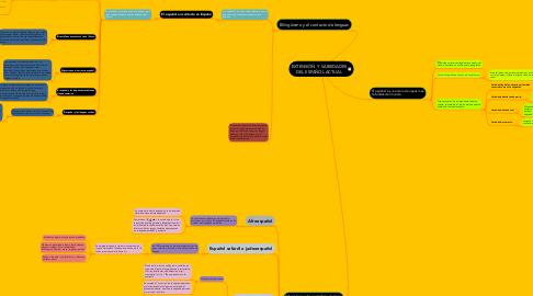 Mind Map: EXTENSIÓN  Y VARIEDADES DEL ESPAÑOL ACTUAL