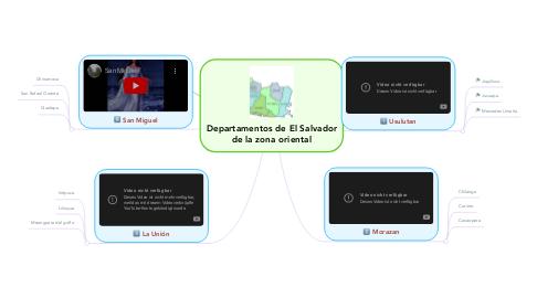 Mind Map: Departamentos de El Salvador de la zona oriental