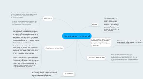 Mind Map: Combinacion nutricional