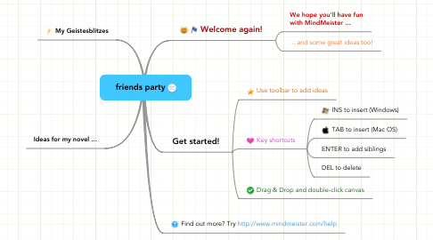 Mind Map: friends party