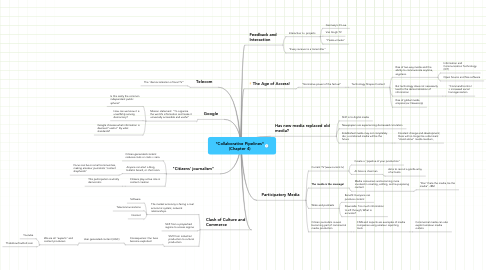 Mind Map: *Collaborative Pipelines* (Chapter 4)