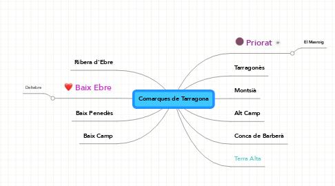 Mind Map: Comarques de Tarragona