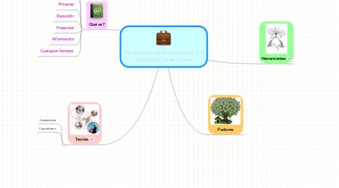 Mind Map: Tecnologías de la información y la comunicación en el aula