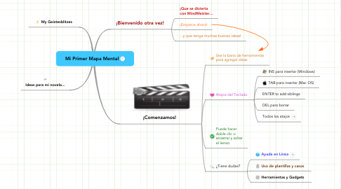Mind Map: Mi Primer Mapa Mental