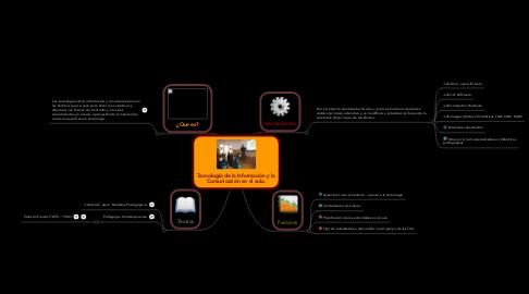 Mind Map: Tecnología de la Información y la Comunicación en el aula.