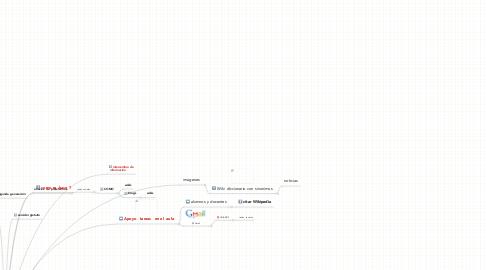 Mind Map: NUEVAS  TECNOLOGIAS   APLICADAS  ALA    EDUCACION!