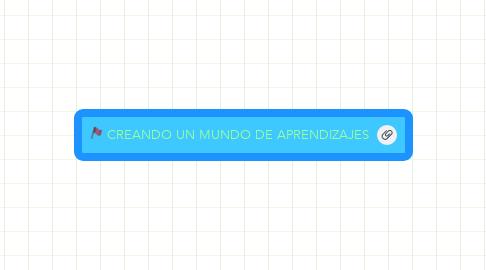 Mind Map: CREANDO UN MUNDO DE APRENDIZAJES
