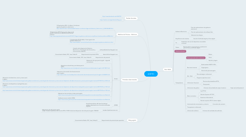 Mind Map: AGETIC