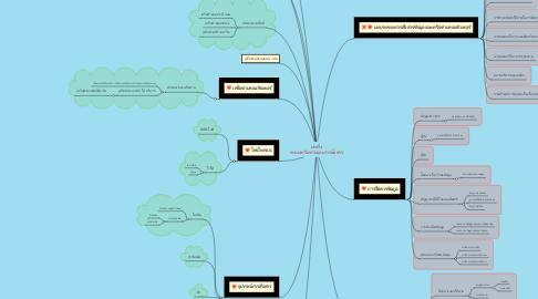Mind Map: บทที่4 ระบบเครือข่ายและการสื่อสาร