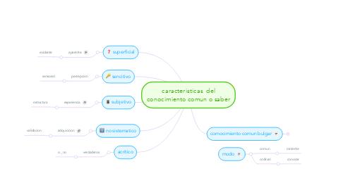 Mind Map: caracteristicas  del conocimiento comun o saber