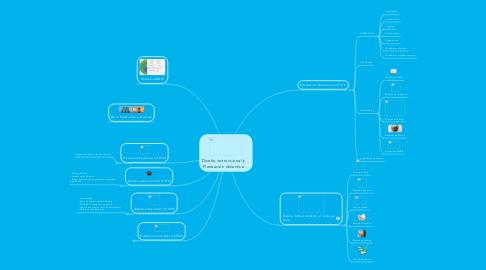 Mind Map: Diseño instruccional y Planeación didactica