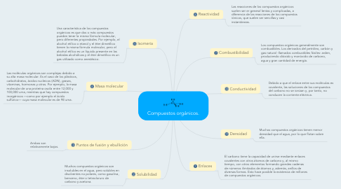 Mind Map: Compuestos orgánicos.