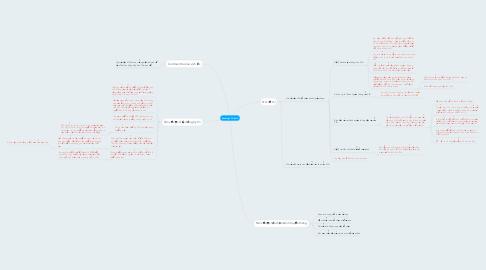 Mind Map: Seeding VJA bài 2