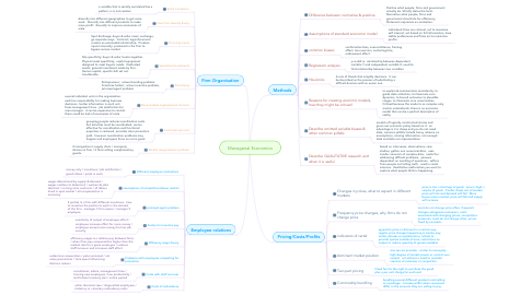Mind Map: Managerial Economics