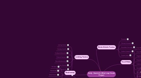Mind Map: Emily  Hamrick's Mind map Vocab Project