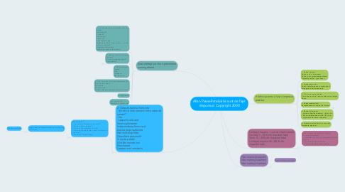 Mind Map: Allan PeaseÎntrebările sunt de fapt răspunsuri Copyright 2000