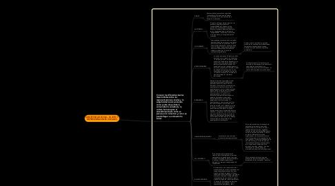 Mind Map: SUBJETIVIDAD SOCIAL, SUJETO Y REPRESENTACIONES SOCIALES