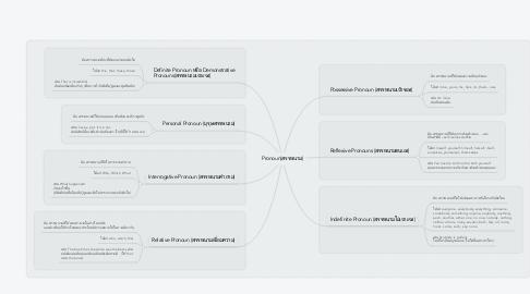 Mind Map: Pronoun(สรรพนาม)