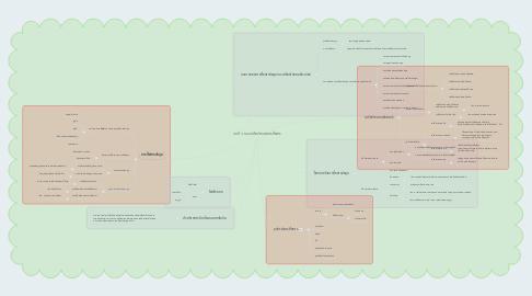 Mind Map: บทที่ 4  ระบบเครือข่ายและการสื่อสาร