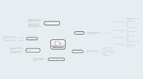 Mind Map: SEGUNDA LEY DE LA TERMODINAMICA